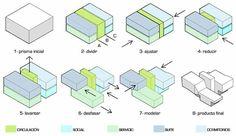 Modo De Organizacion mediante Un Diagrama Collage Architecture, Architecture Design, Concept Models Architecture, Architecture Concept Diagram, Hotel Architecture, Architecture Graphics, Architecture Drawings, Hospital Architecture, Architecture Diagrams