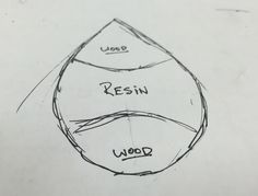 Quinn Z Shen: Glowing Wood Resin Jewelry Clear Epoxy Resin, Crystal Resin, Wood Resin, Resin Art, Resin Jewlery, Resin Jewelry Making, Resin Crafts, Jewelry Crafts, Jewelry Art