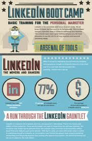 Montana Social Media and Marketing welcomes you to LinkedIn Bootcamp.