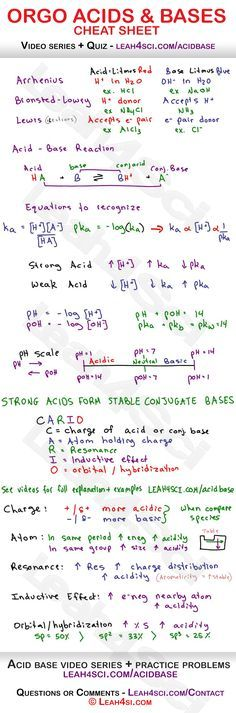 chemistry food acids essay Acid chemistry  paper instructions: definitions of acid theories ternay (oxy-)acids lewis acid the strength of lewis acid reference ricci,jej am chem soc 1984,70,109pauling, l college chemistry.