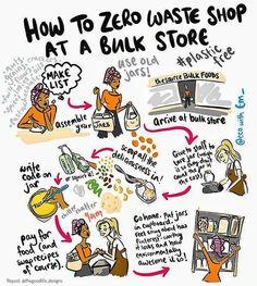 23 Best Bulk Store images in 2017 | Bulk store, Store design