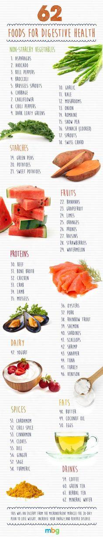 62 Foods For Digestive Health - mindbodygreen.com Healthy Tips, Healthy Choices, Healthy Snacks, Healthy Recipes, Diet Recipes, Simple Snacks, Healthy Carbs, Diet Snacks, Diet Drinks