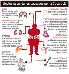 efectos de la soda - Google Search