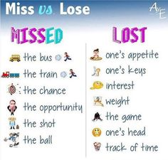 Forum | . | Fluent LandThe Difference between MISS and LOSE | Fluent Land