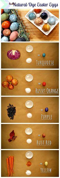 Naturalne barwniki do jajek.
