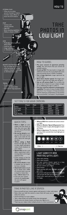 How To Take Photos In Low Light (Cheat Sheet)