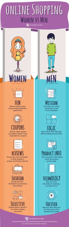 Online Shopping: Women vs Men #Infographic #Ecommerce #Shopping