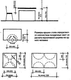 Функциональные плоскости - Дизайн