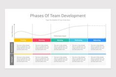 Tuckman's Team Development Model PowerPoint Diagrams is a professional Collection shapes design and pre-designed template that you can download and use in your PowerPoint. The template contains 12 slides you can easily change colors, themes, text, and shape sizes with formatting and design options available in PowerPoint. Color Change, Diagram, Shapes, Templates, Colors, Model, Collection, Design, Stencils