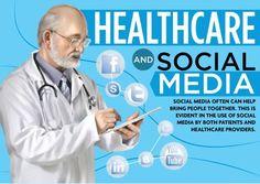 Infographic: 5 hospitals that do social media right | Articles | Social Media