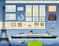 Die #QueenMary 2 #Infografik.