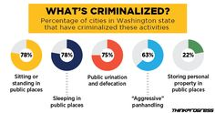 homeless-criminalization-01