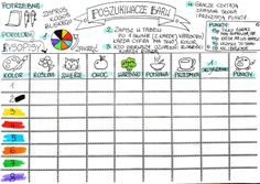 Planeta Plastyki: Tajemnicze barwy - tęczowe kredki Activities For Kids, Homeschool, Bullet Journal, Science, Organization, Teaching, Education, Word Search, Words