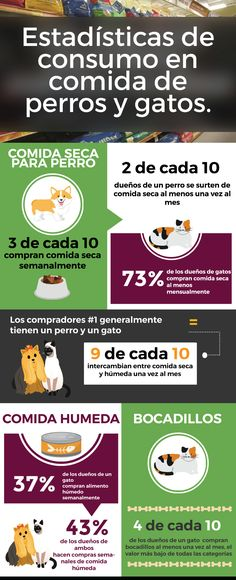 estadisticas-mascotas-comida-pet-food