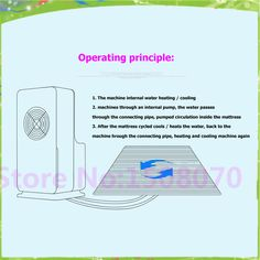 hot new products for 2017 electric cooling heating mattress with air conditioner cooling heating blanket-give you a sweet dream