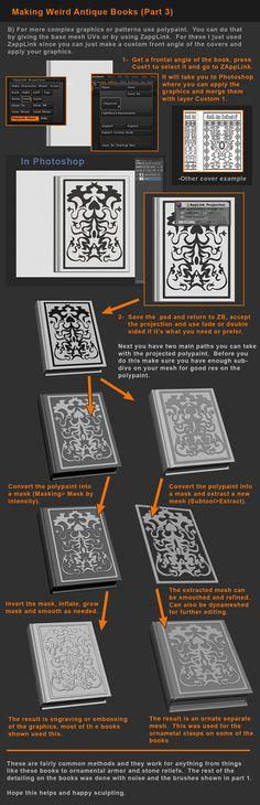 ArtStation - Antique Books Tutorial, Hector Moran (HEC)