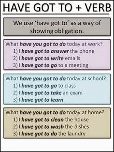 AskPaulEnglish: Elementary (Waystage)