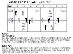 salsa dancing steps - Google Search