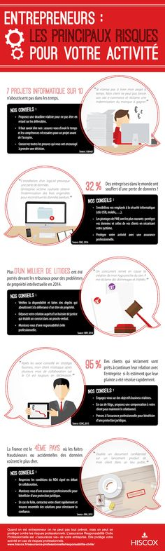 Infographie : les 5 problèmes auxquels sont confrontés les entrepreneurs et leurs solutions.