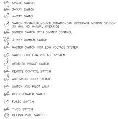 Electrical Symbols - Electrical Switches AutoCAD Symbols