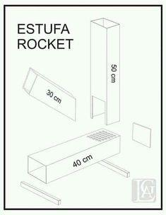 Bildresultat för estufa rocket planos