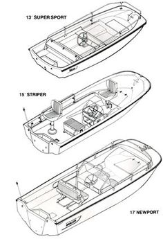 Boston Whaler waterline Bottom paint guide for 13 and 17