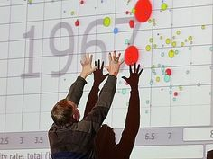 Hans Rosling: No more boring data