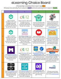 Teaching, Tech and Twitter: eLearning Choice Boards: A step-by-step guide to creating resources you can use tomorrow!
