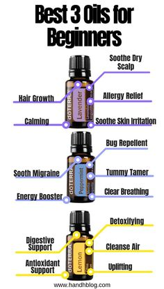 essential oil diffuser recipes sleep essential oils and sleep doterra Essential Oil Beginner, Essential Oils For Pain, Essential Oils Guide, Essential Oil Blends, Healing Oils, Aromatherapy Oils, Healing Prayer, Healing Spells, Healing Light