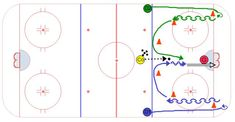 Defensive Pivot Races - Competition Hockey Drill