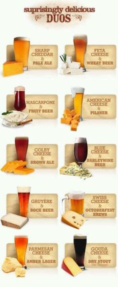Beer and Cheese Pairing Chart - How has this not been apart of my life until just now??