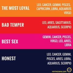 The Honest to Goodness Truth on Taurus Horoscope – Horoscopes & Astrology Zodiac Star Signs Capricorn And Pisces Compatibility, Aquarius And Libra, Zodiac Signs Capricorn, Zodiac Star Signs, Zodiac Horoscope, My Zodiac Sign, Libra And Cancer, Zodiac Memes, Zodiac Quotes