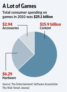 A Lot of Games!