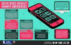 Social Media en emergencias