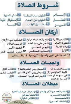 Islamic Phrases, Islamic Messages, Islamic Love Quotes, Islamic Inspirational Quotes, Arabic Quotes, Motivational Quotes For Success Positivity, Tafsir Coran, Muslim Religion, Business Notes