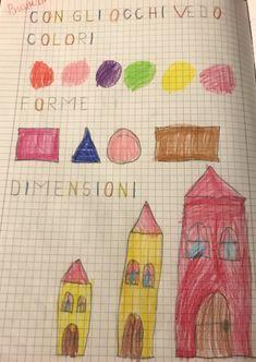 I cinque sensi, classe prima – Maestra Mihaela School Bags, Education, Fun, Maths, Montessori, English, Science, Geography, Winter Time