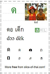 Tasty morsels of information on Thai food, language, culture, and general silliness. Learn Thai Language, Language Study, Thai Alphabet, Thai Words, Vowel Worksheets, English Language Learners, Visual Aids, Name Writing, Printable Flashcards