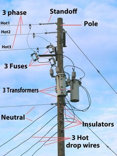 3 Phase Connection. #electricalengineering #engineeringstudents