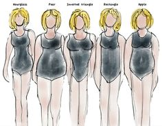 Throwback Thursday: 40+ dressing guidelines, eyeliner and how to determine body shape