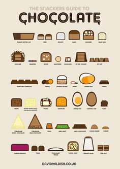 The Snackers Guide to Chocolate | Visual.ly