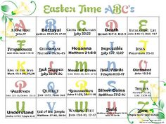 LDS Scripture Reading Easter Chart