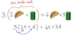 distributive property with combo meals... LOVE this visual - it's something the kids will get!