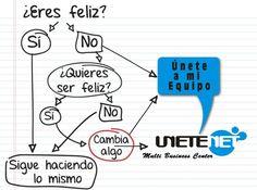 Hacer tour Unetenet, gratis sin compromiso y con toda la información que necesitas para tu negocio