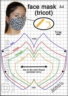 How to add nose wire to DIY fabric face masks. Shows how to add removable wire to several different free sewing patterns for fabric masks. Sewing Hacks, Sewing Tutorials, Sewing Projects, Easy Face Masks, Diy Face Mask, Homemade Face Masks, Sewing Patterns Free, Free Sewing, Free Pattern