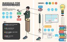고3 사용설명서 - 일러스트레이션, 파인아트 Line Drawing, Icon Design, Manual, Illustration, Resume, Note, Info Graphics, Illustrations, Resume Cv