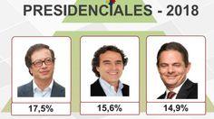 Gustavo Petro encabeza intención de votos, según encuesta independiente Zona Cero es el principal portal de noticias de Barranquilla, la región Caribe y Colombia. http://www.zonacero.com/?q=politica%2Fgustavo-petro-encabeza-intencion-de-votos-segun-encuesta-independiente-85970