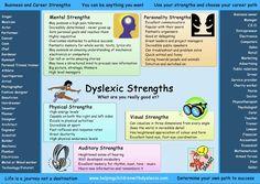 Dyselxic_Strengths.jpg 1,038×737 pixels