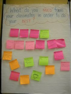 Anchor charts for first days of school.