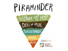 Netwerk Bewust Verbruiken gelooft in minder consumeren en eenvoudiger leven als weg naar een duurzamere samenleving. Als hulpmiddel daarvoor ontwikkelden we de Piraminder, een vijfstappenplan voor bewuste en/of niet-aankopen.