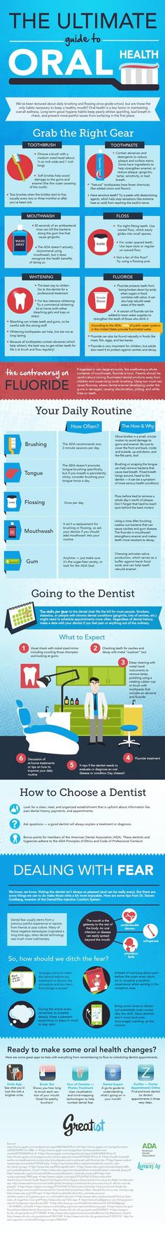 Here is everything you need to know about oral health in one (long) easy to read #infographic. #Dentistry #Teeth